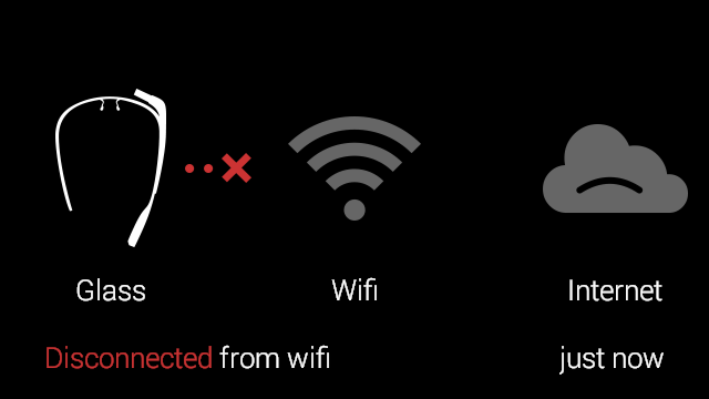 Disrupted wifi network info via networking card
