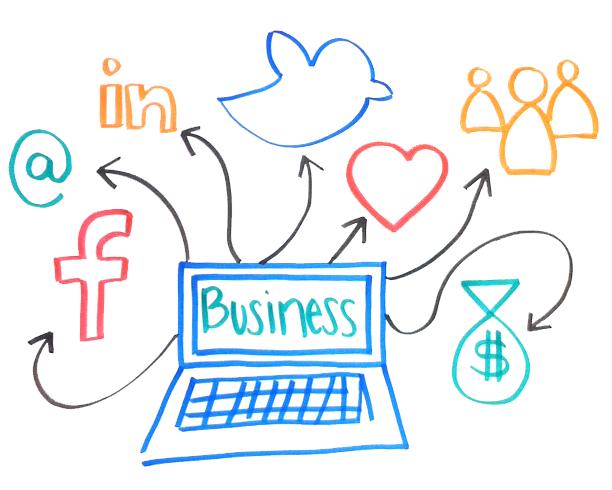 meer-omzet-door-social-media.png?mtime=20190502141109#asset:423