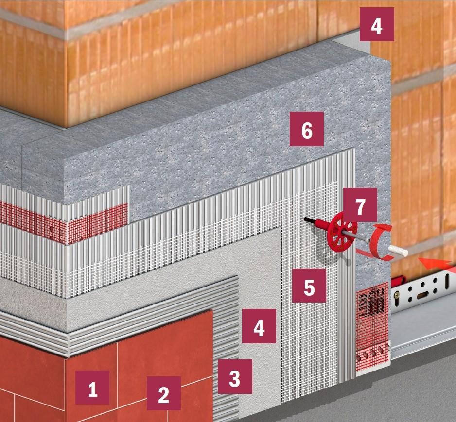Fasády s keramickými a dekorativními obklady