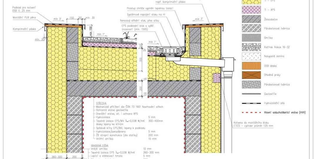 Hydroizolace a atika střechy