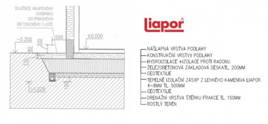Zakládání rodinných domů na tepelně izolačním zásypu Liapor