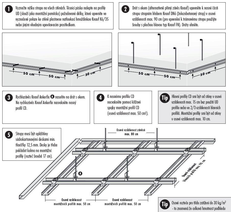 Stavba domu v pandemii - 11. sádrokartonové stropy - rastr