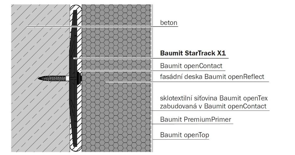 BAUMIT STARTRACK X1 – revolučně rychlé kotvení izolantu