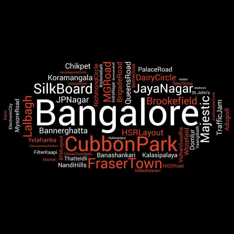 bangalore word cloud