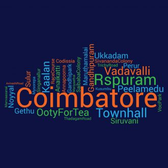 coimbatore word cloud 2