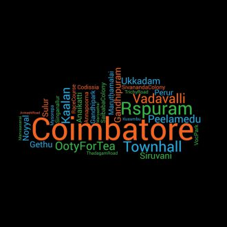 coimbatore word cloud
