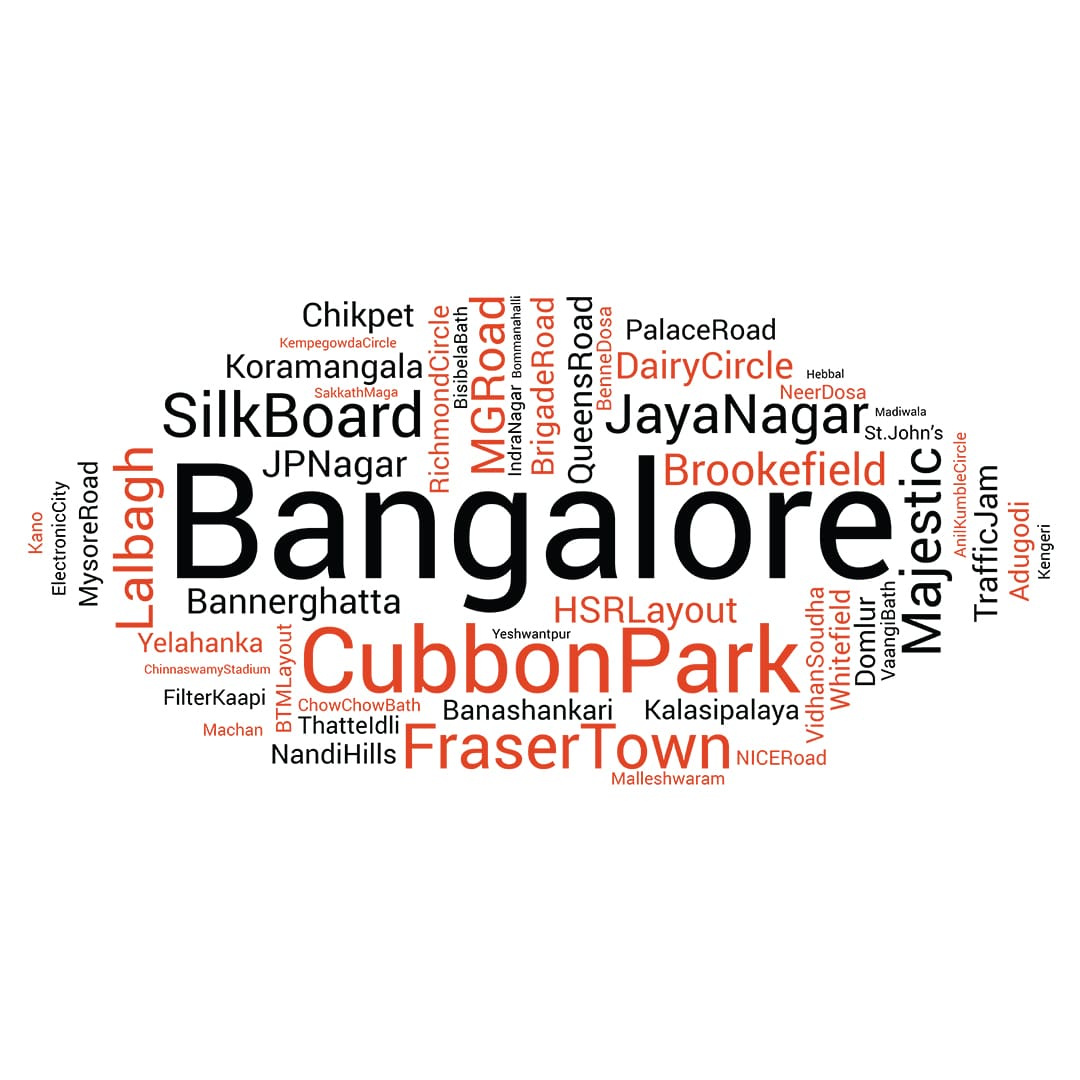 Bangalore Places Foods And Attractions Coffee Mug Full Design