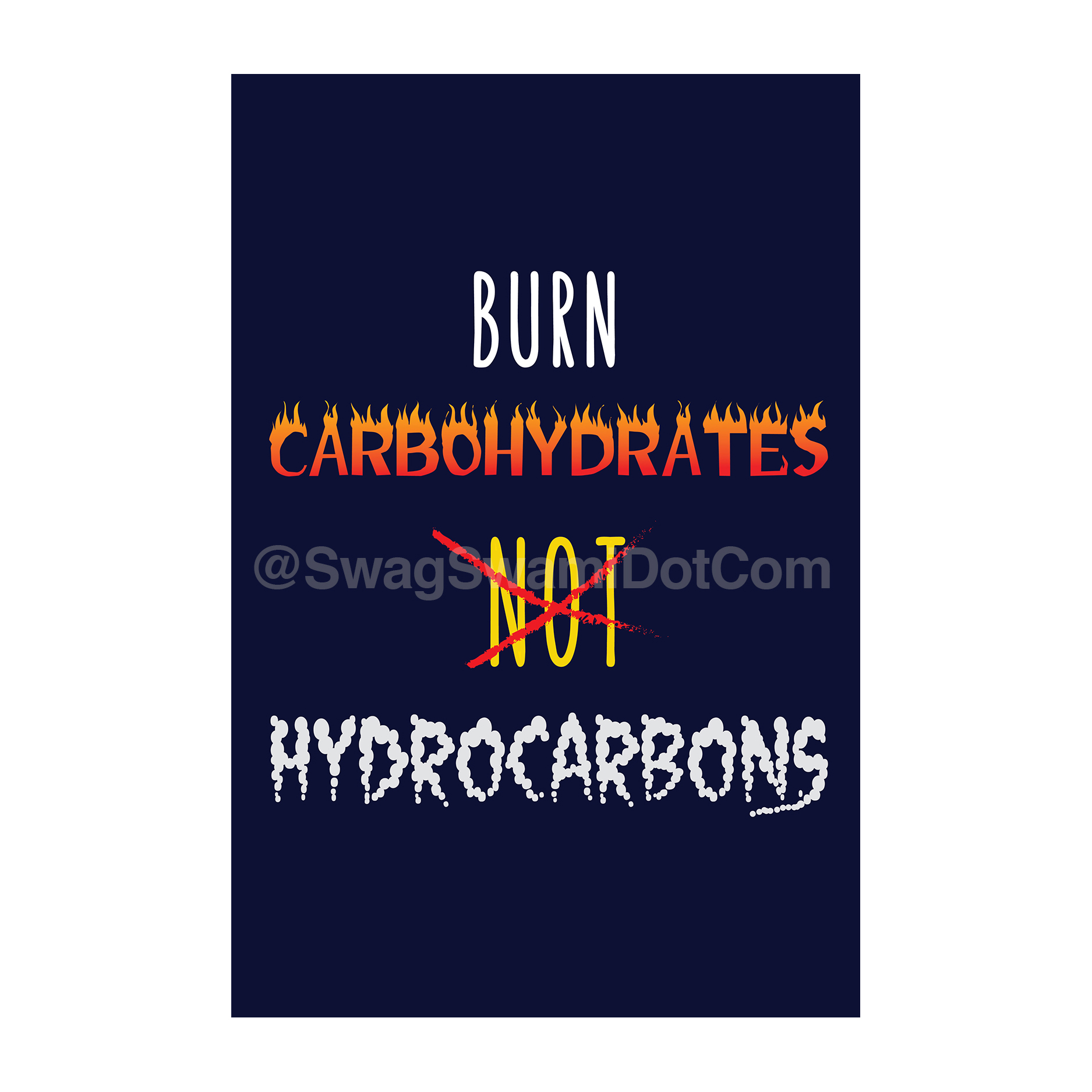 Burn Carbohydrates Not Hydrocarbons Cycling Motivation Poster