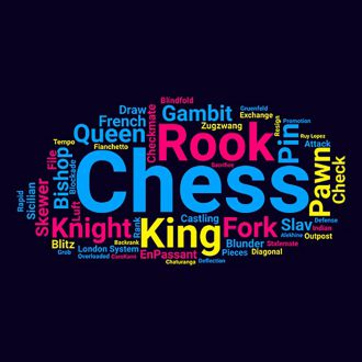 chess terminology word cloud