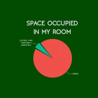 space in my room books everything else