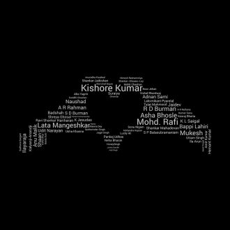love all indian musicians word cloud
