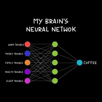 coffee is the solution to all problems brain neural network ai ml developer
