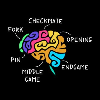 4e7c6544 my brain on chess for chess players and enthusiastsblack