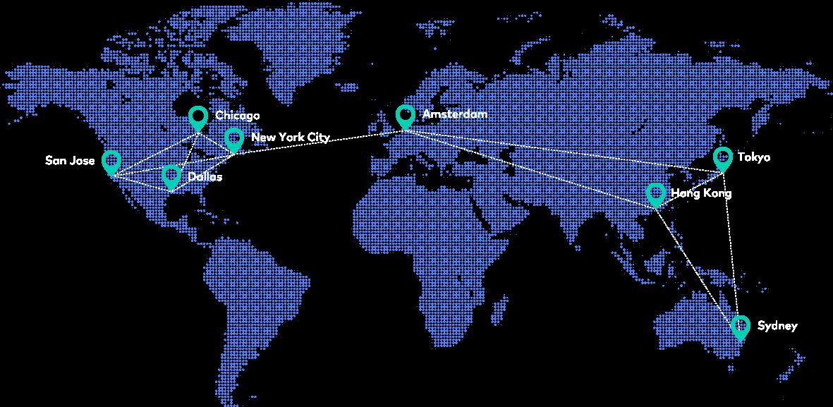 High-quality worldwide redundant network