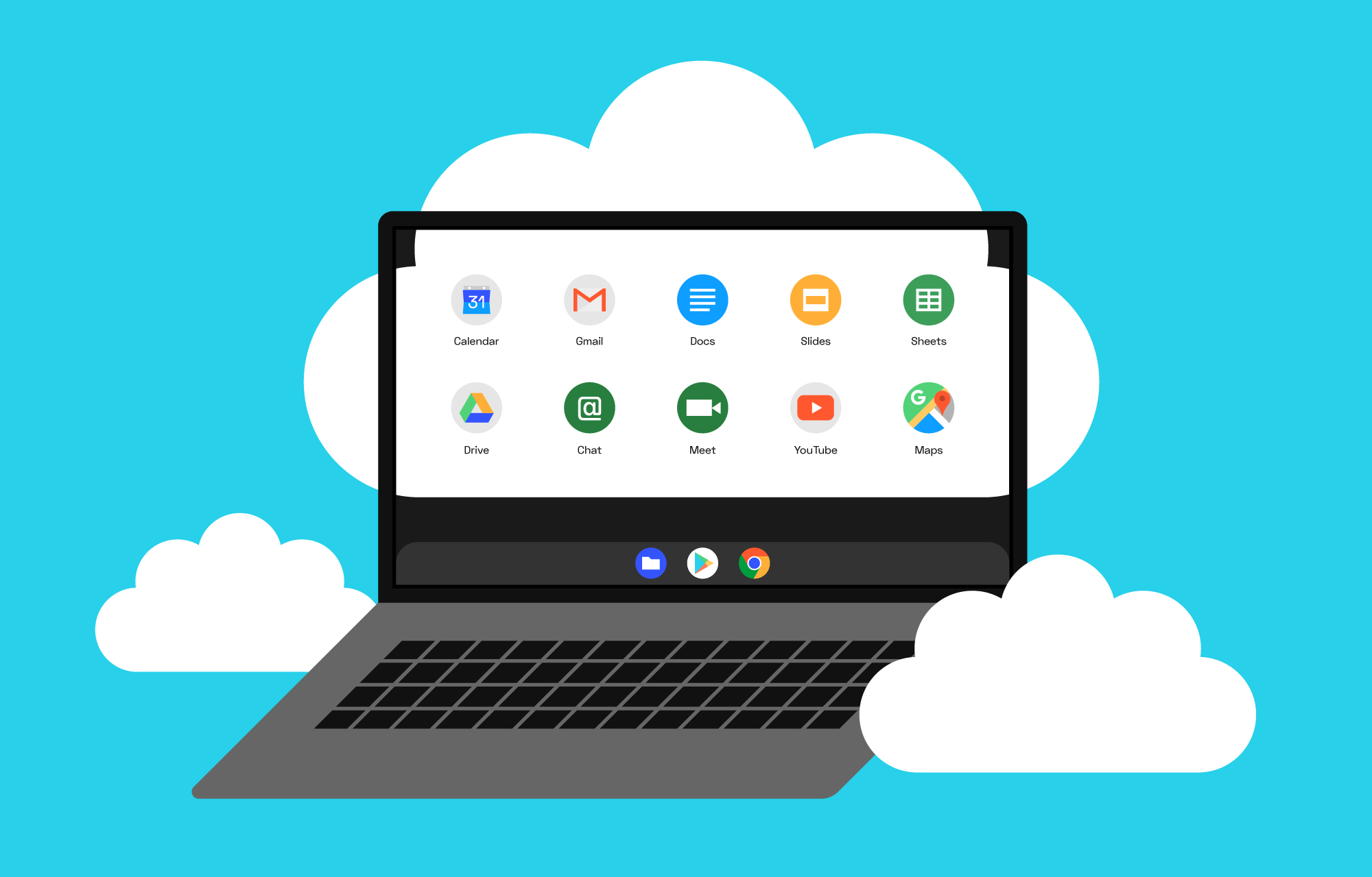 Chromebook with Chrome OS driving in the cloud.