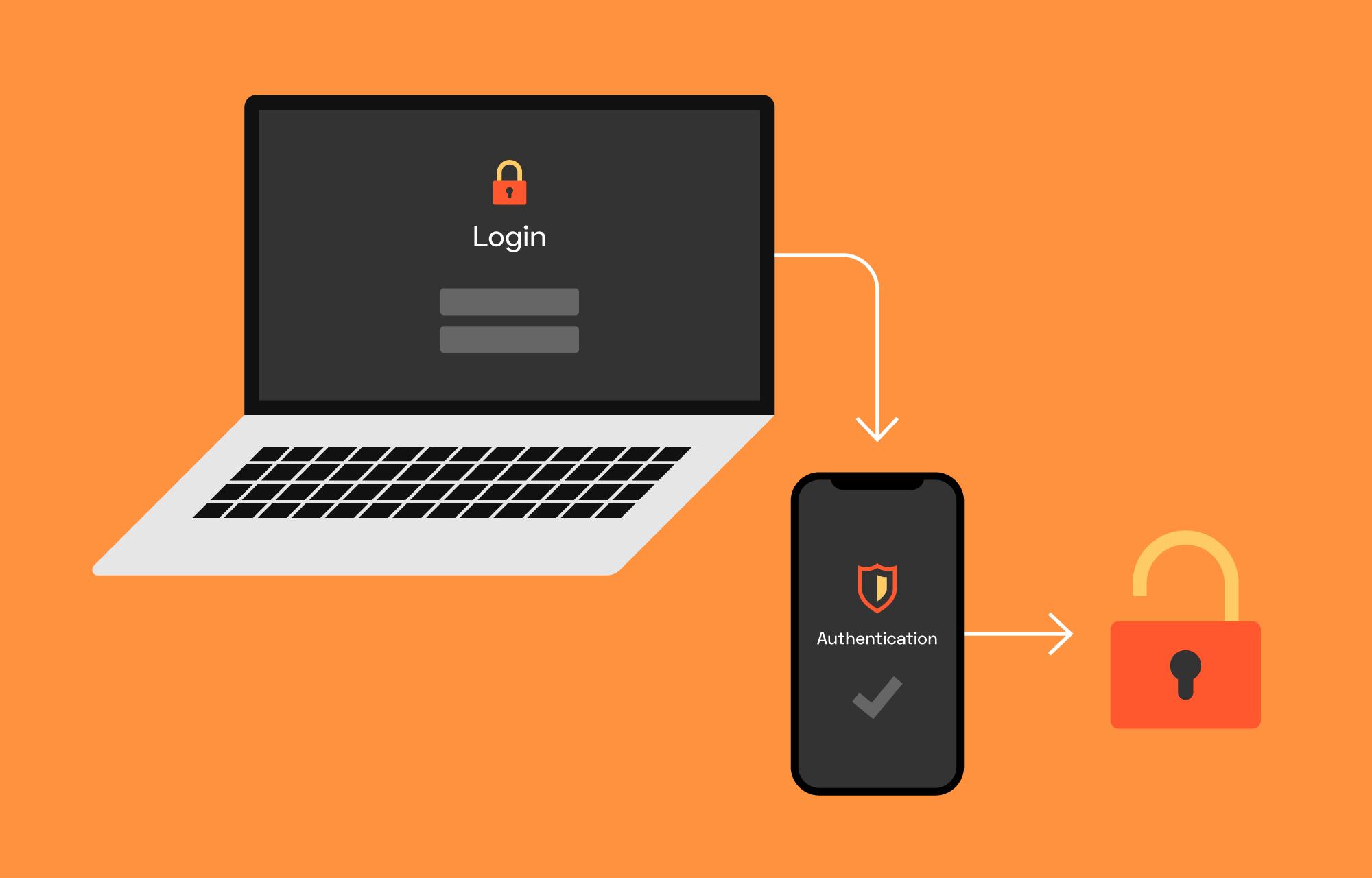 En login-skjerm på laptop og autentisering på telefon åpner en lås.