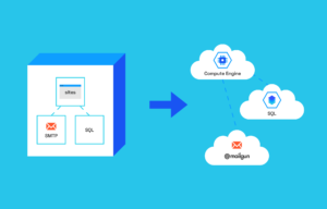 Webapplikasjoner i en monolitisk form og en pil som peker mot webapplikasjoner i skyer.