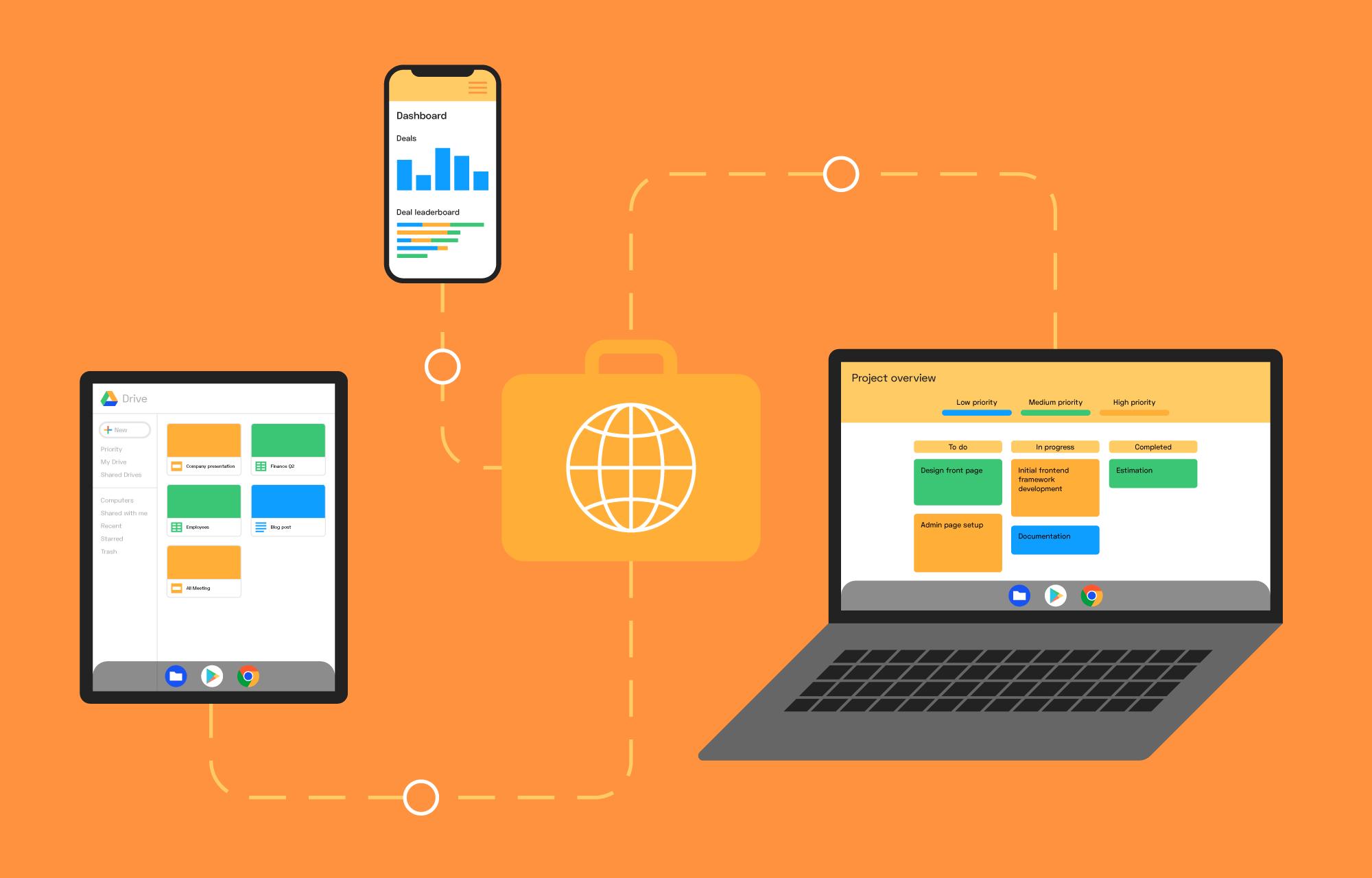 En laptop, et nettbrett og en mobil koblet til en stresskoffert med internett-ikon.