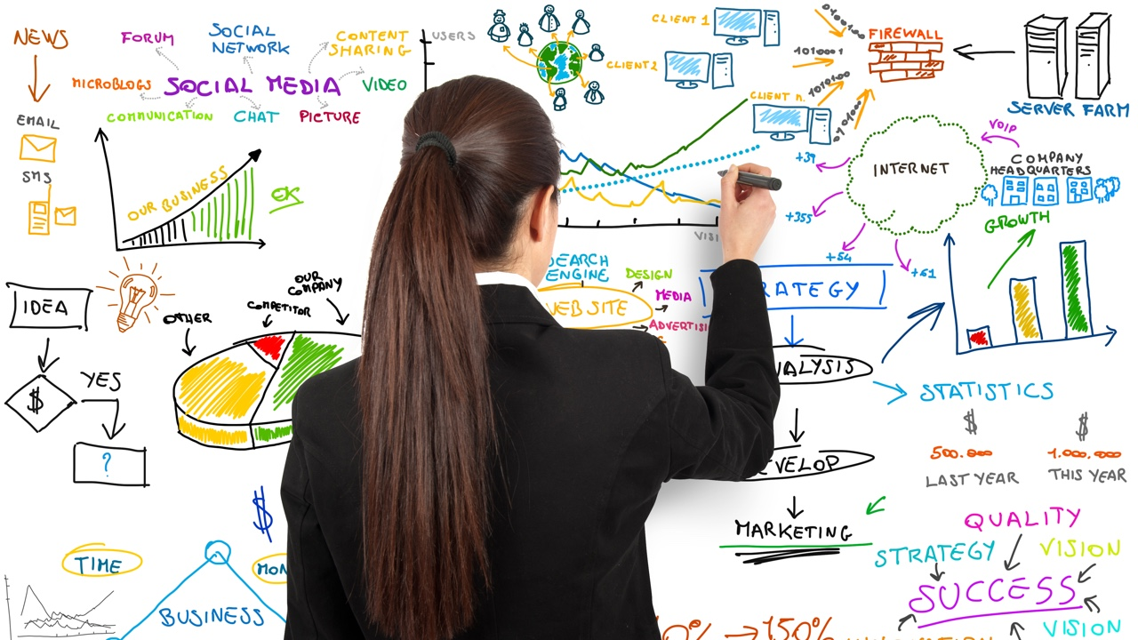 Marketing | Alle News & Artikel zum Thema | t3n – digital pioneers