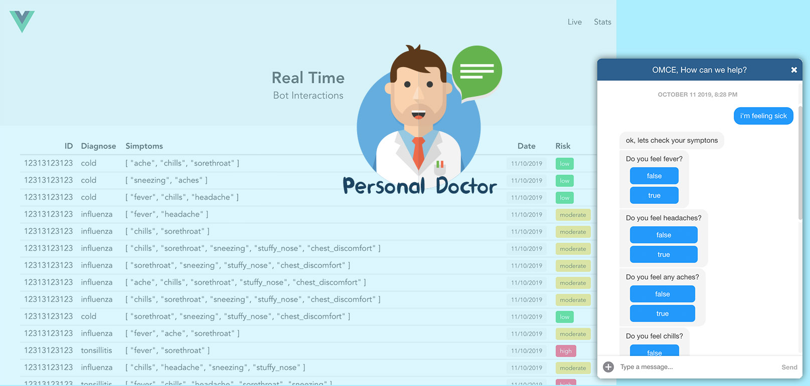 Personal Doctor
