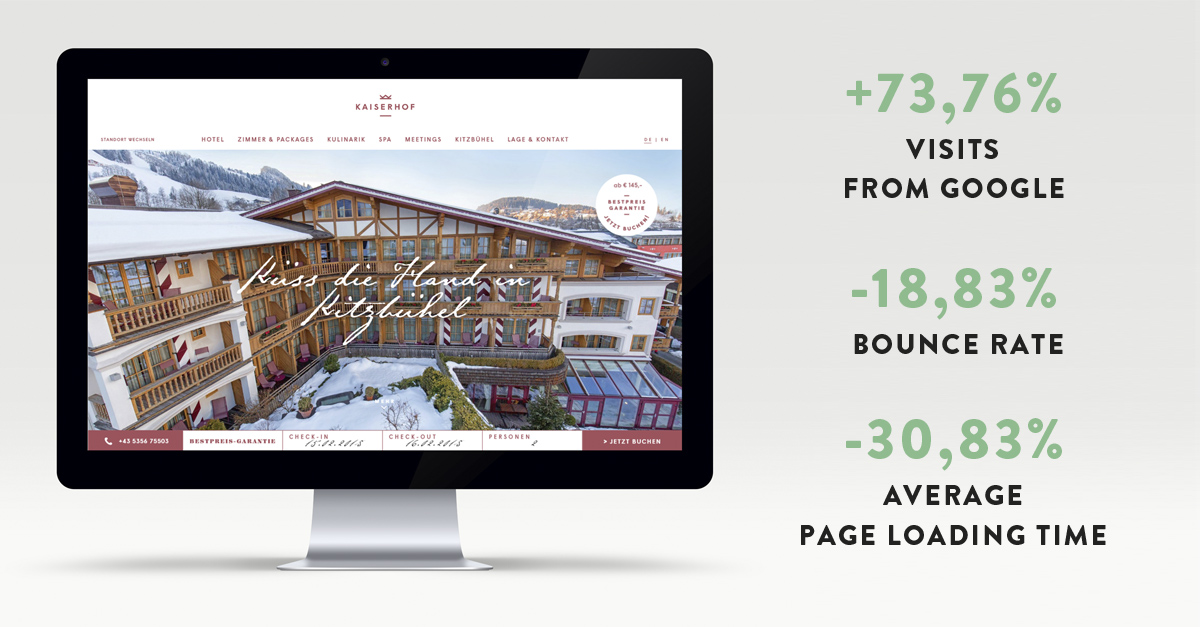 Kaiserhof website relaunch resultate