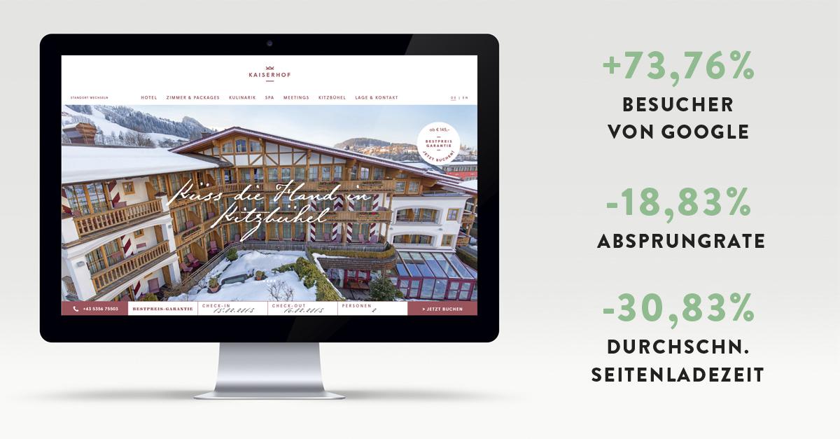Kaiserhof Hotel Website Relaunch Ergebnisse