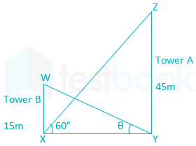 Geometry and Trigonometry Quiz 2 for SSC, Railways Group D