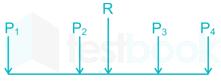 CIL CE Structure Subject Test-2 Images-Q4