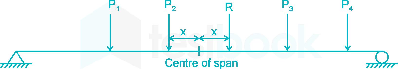 Diagram 22-3-2017