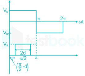 3 phase inverter 7