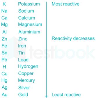 RRB JE EC Chem 73 12Q Subject Test hindi - Final D1