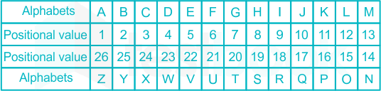 Common Diagram 28.01.2020 D1