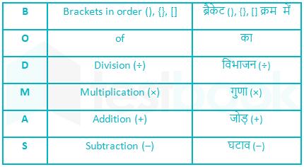 Ashish S Quant Assignment Ravindra 40Q's 21Dec solution ashish singh D1