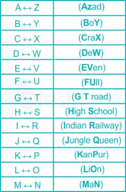 F1 Pooja Madhuri 15.06.2021 D13