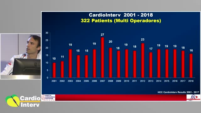 21 - Resultados CardioInterv 2018