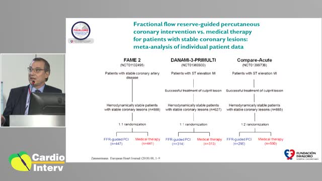 09 - Palestra 02: Pacientes Assintomáticos-oligosintomáticos; Qual o Impacto dos Estudos Fisiológicos Invasivos na sua Conduta Médica - Visão do Intervencionista