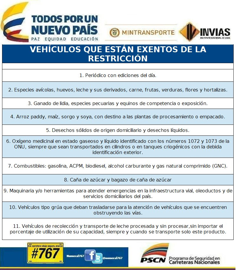 restricción vehícular