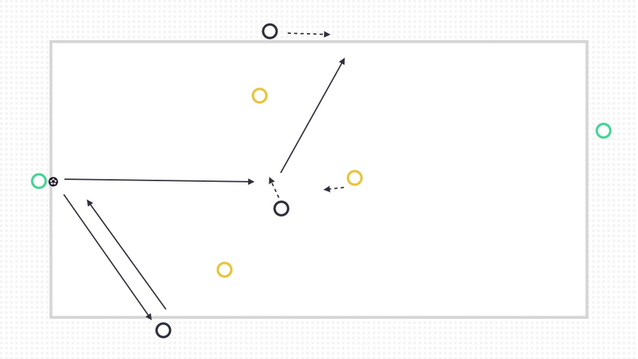 3v3+2 positional rondo - The Coaching Manual