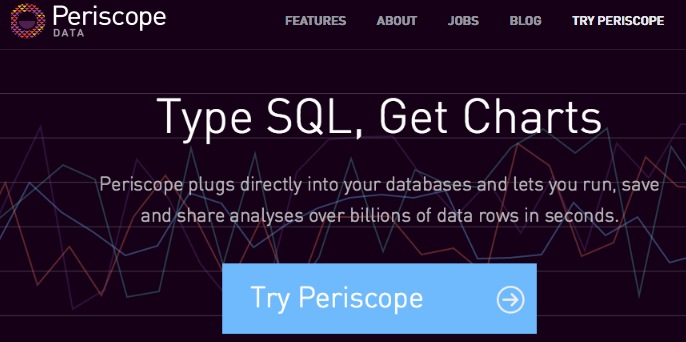 periscope data - fastblogit
