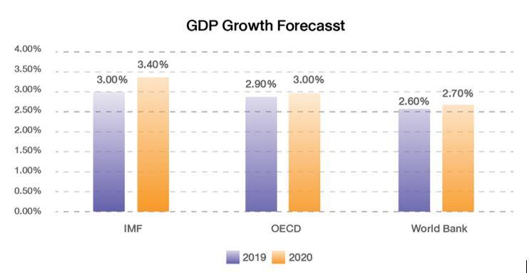 เศรษฐกิจถดถอย