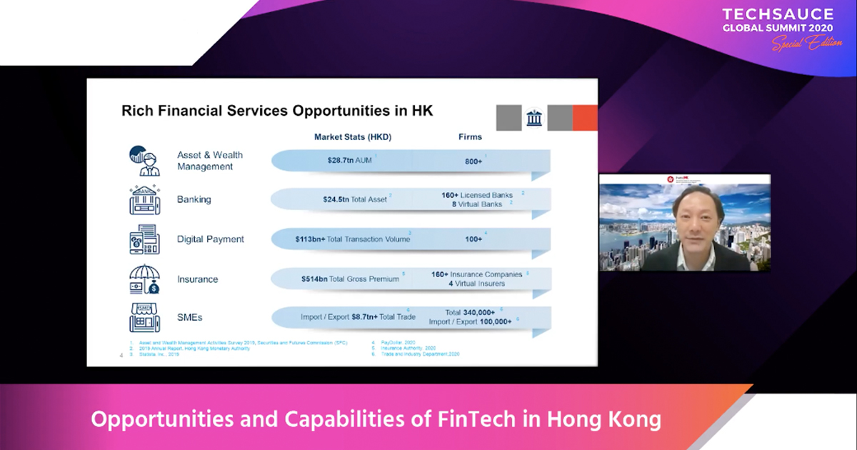 Opportunities and Capabilities of FinTech in Hong Kong