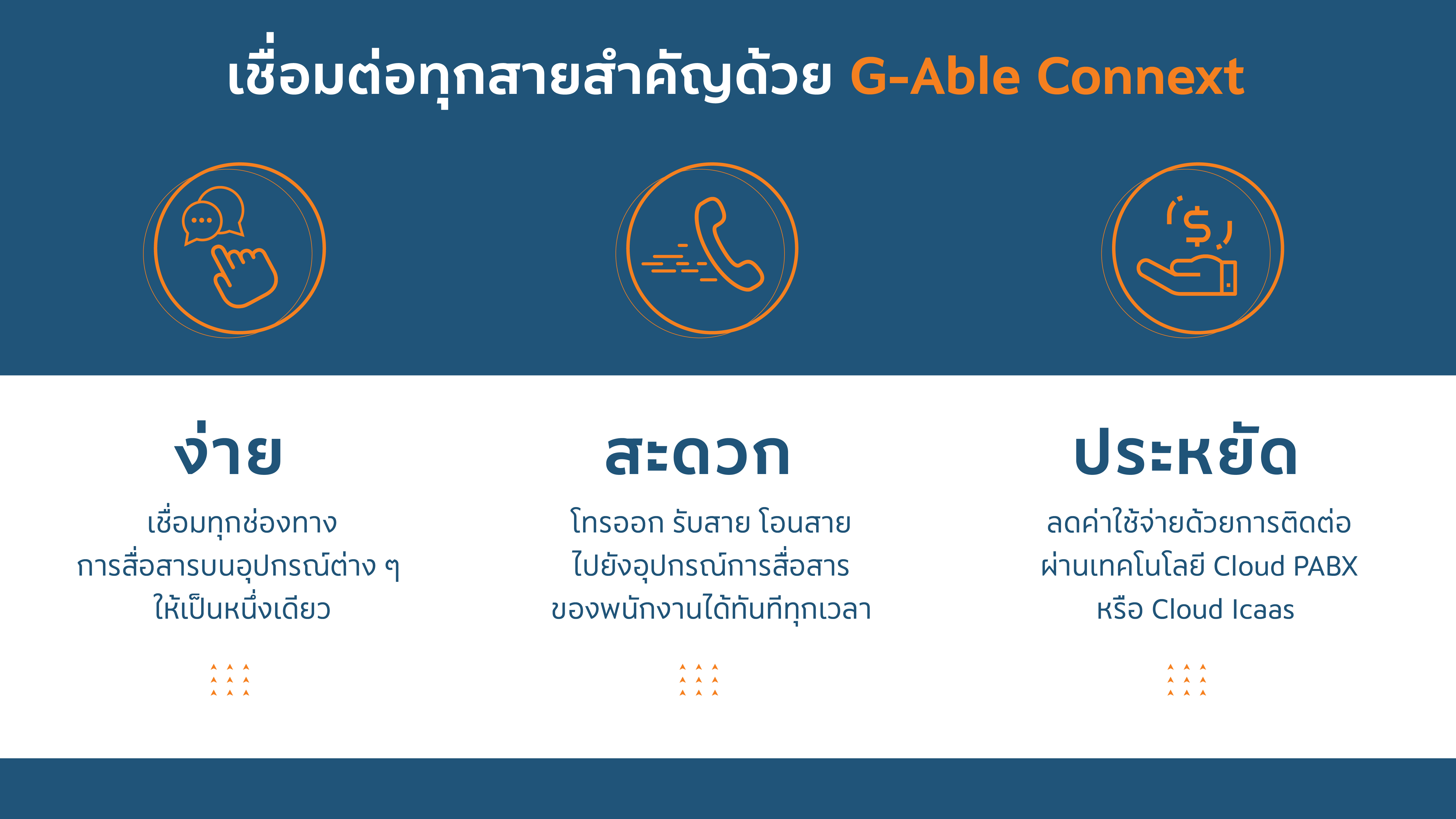 G-able-Connext-features