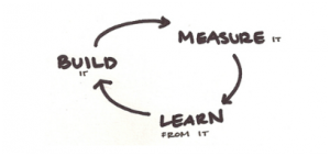 build_measure_learn