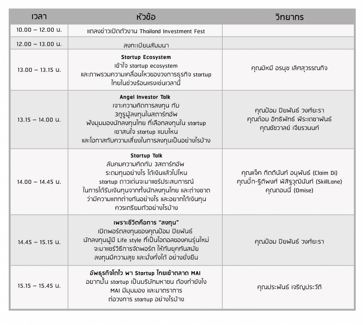 startup-investor-day-agenda