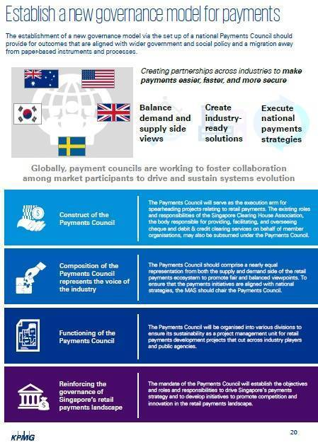 Singapore-Payments-Roadmap-Establish-a-new-governance-model-for-payments