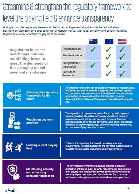 Singapore-Payments-Roadmap-Streamline-and-strengthen-the-regulatory-framework