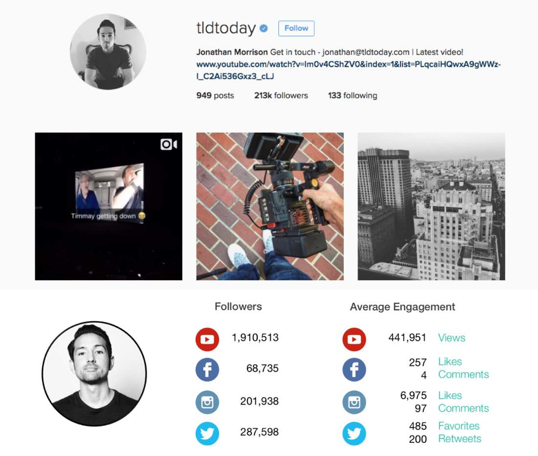 tldtoday youtuber on instagram