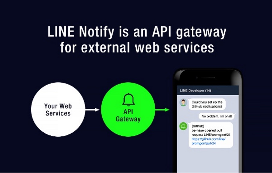 LINE Notify overview