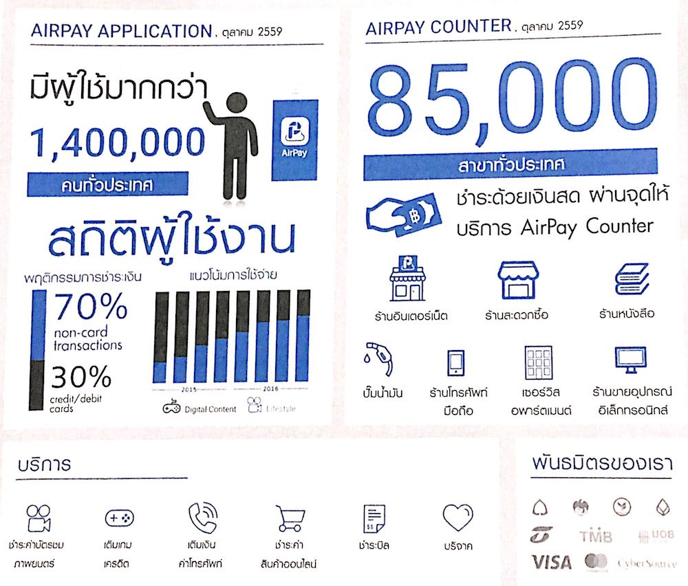 airpay-fact-sheet