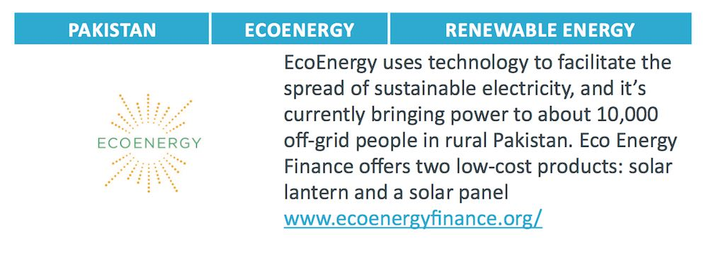 dwa2016-pakistan-1-ecoenergy